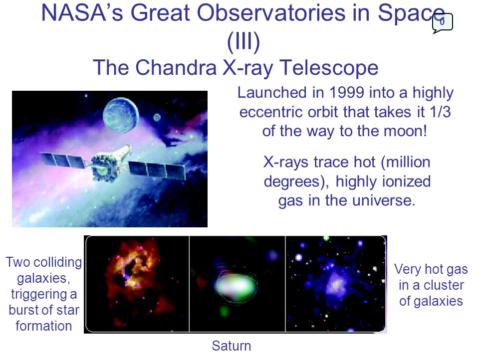 NASA's Great Observatories in Space (III)