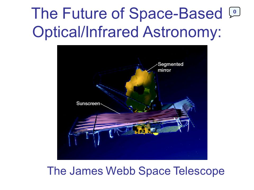 The Future of Space-Based Optical/Infrared Astronomy: