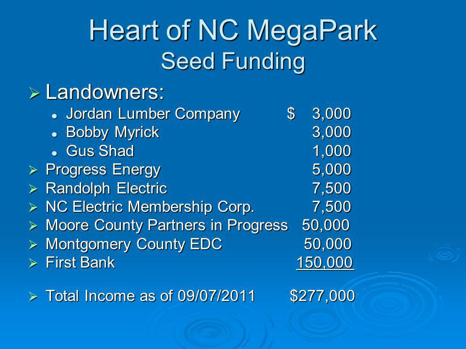 Heart of NC MegaPark Seed Funding