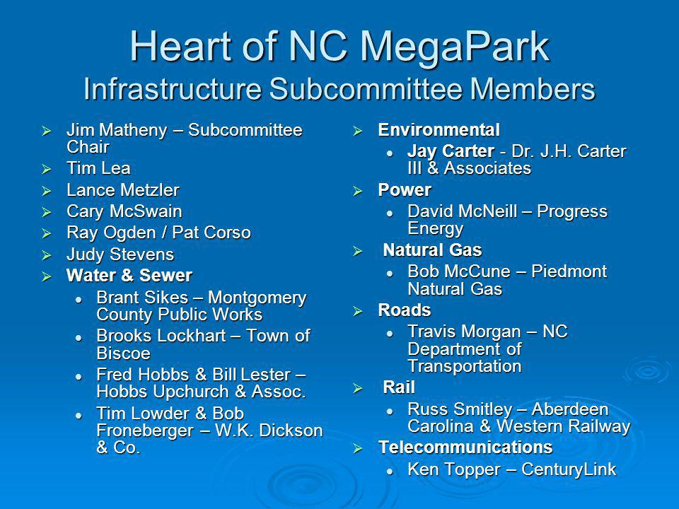 Heart of NC MegaPark Infrastructure Subcommittee Members
