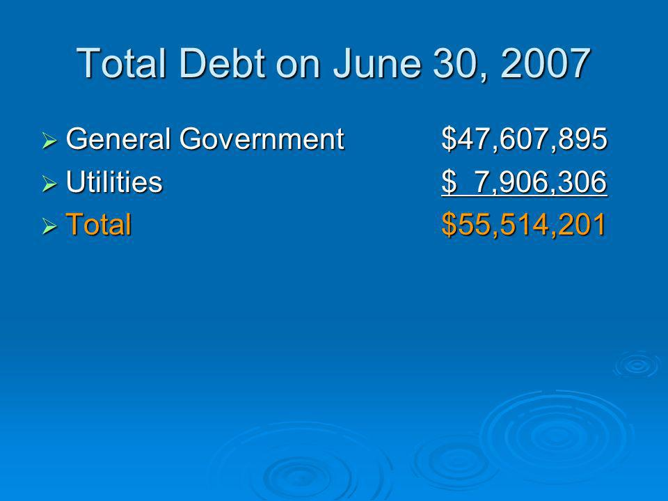 Total Debt on June 30, 2007 General Government $47,607,895