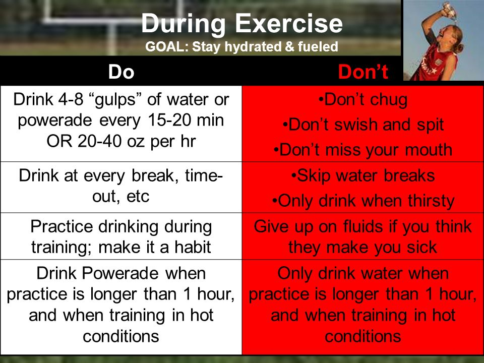 During Exercise GOAL: Stay hydrated & fueled