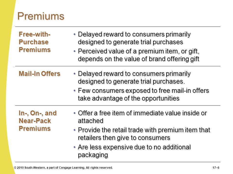 Premiums Free-with-Purchase Premiums