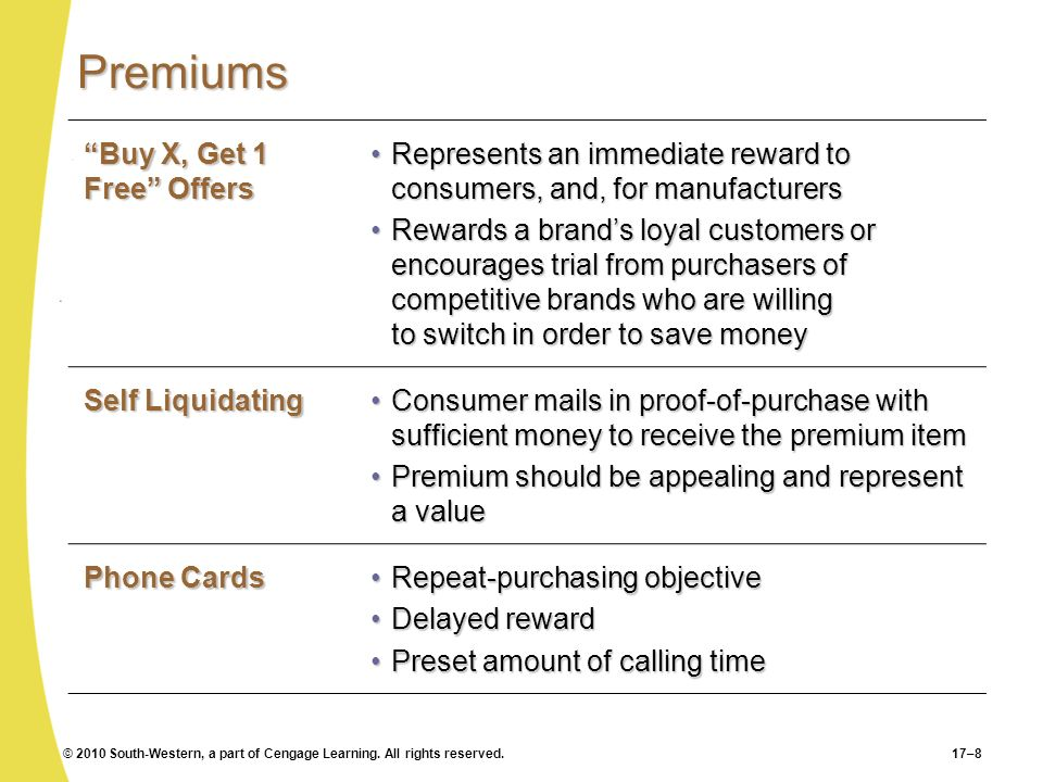 Premiums Buy X, Get 1 Free Offers
