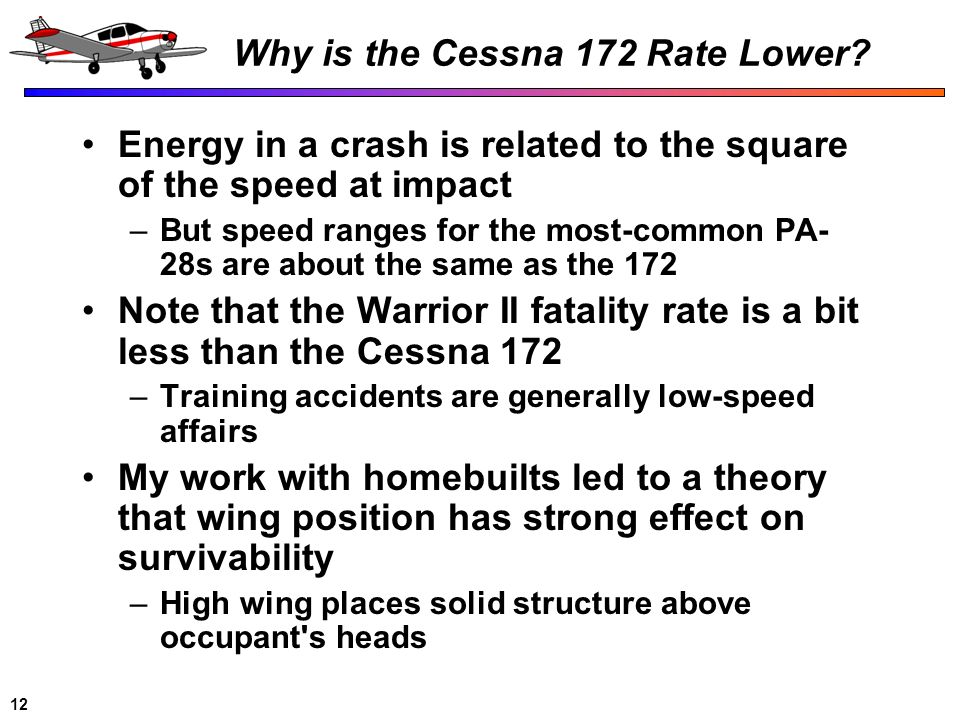 Why is the Cessna 172 Rate Lower