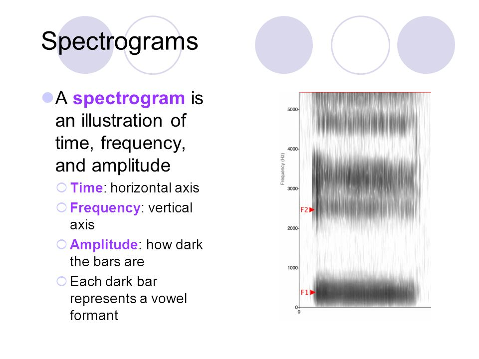 Spectrograms A spectrogram is an illustration of time, frequency, and amplitude. Time: horizontal axis.