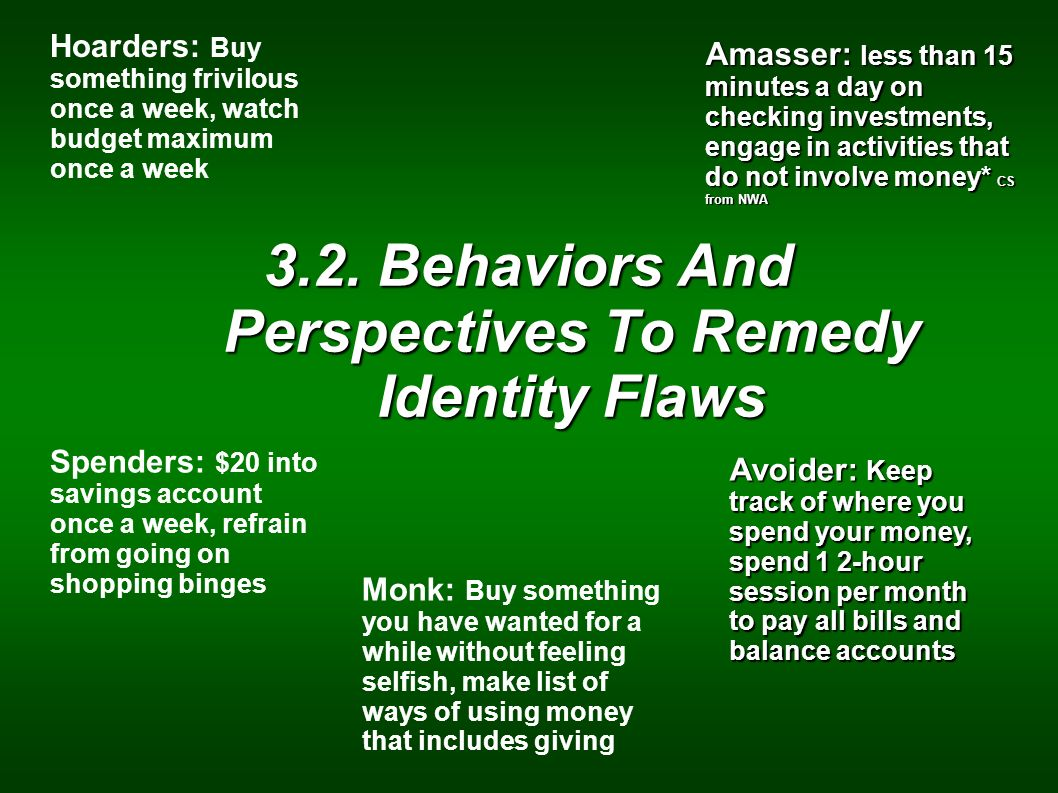 3.2. Behaviors And Perspectives To Remedy Identity Flaws