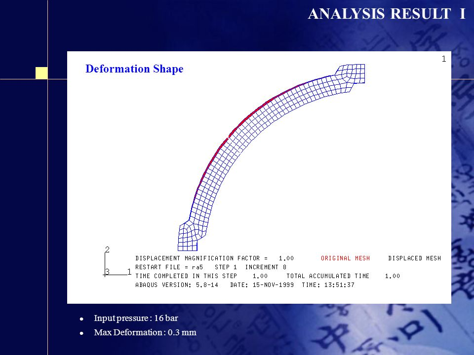 ANALYSIS RESULT I Deformation Shape Before deformation