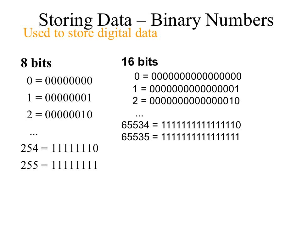Storing Data – Binary Numbers