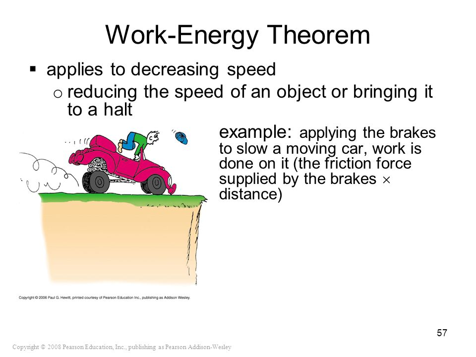 Work-Energy Theorem applies to decreasing speed