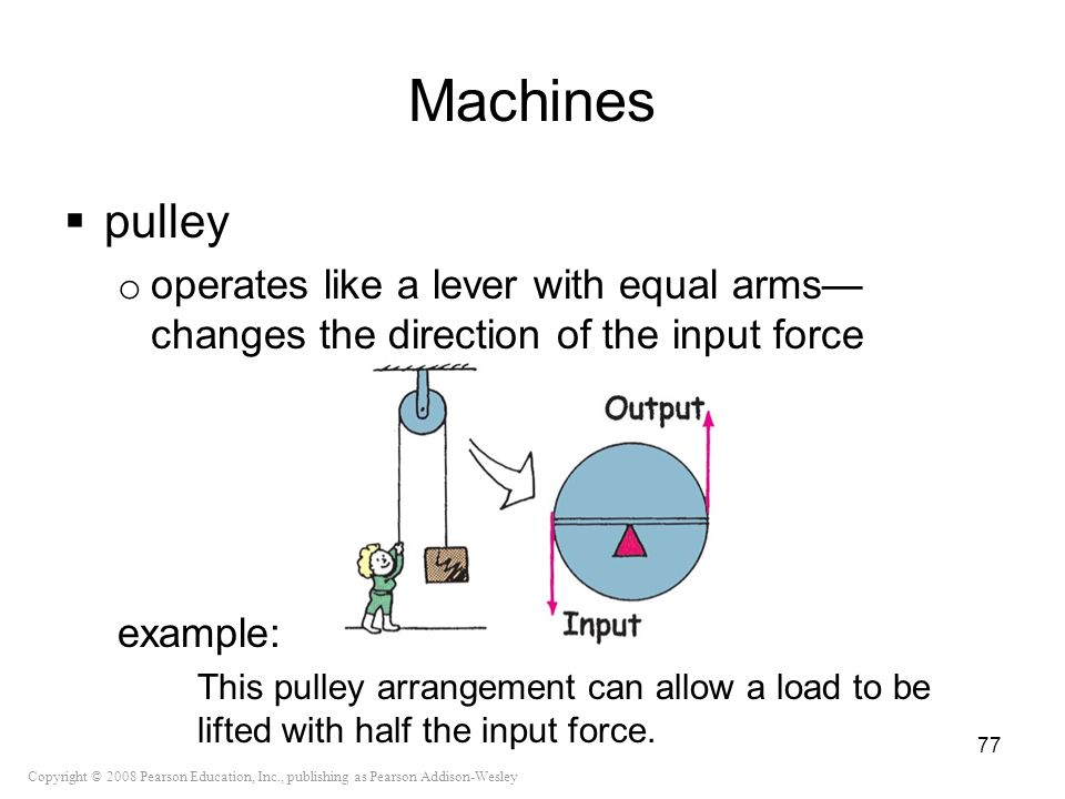 Machines pulley. operates like a lever with equal arms— changes the direction of the input force. example: