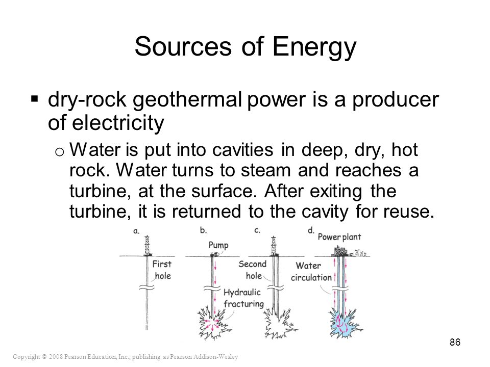Sources of Energy dry-rock geothermal power is a producer of electricity.