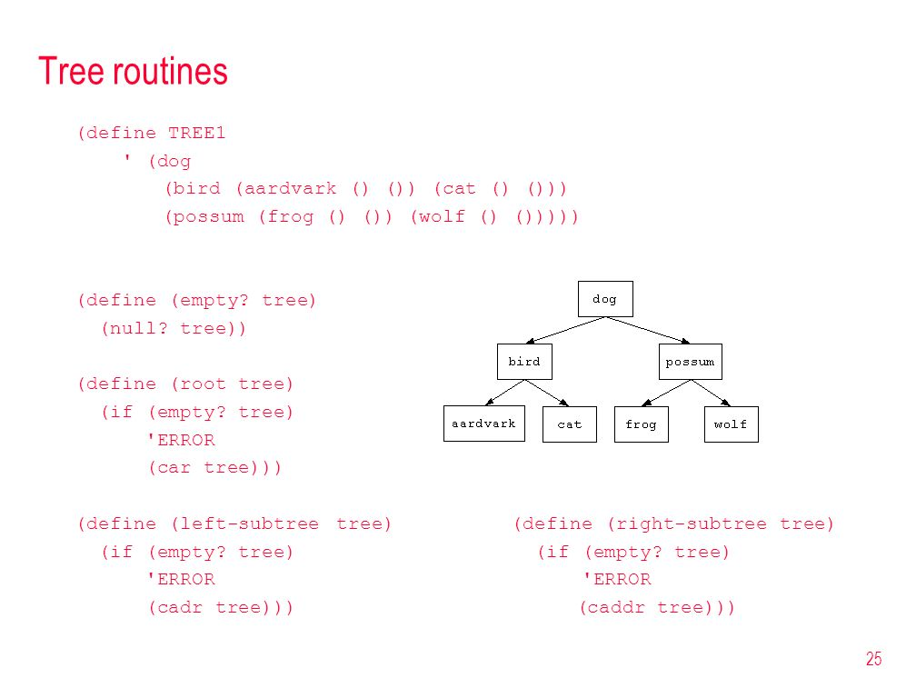 Tree routines (define TREE1 (dog (bird (aardvark () ()) (cat () ()))
