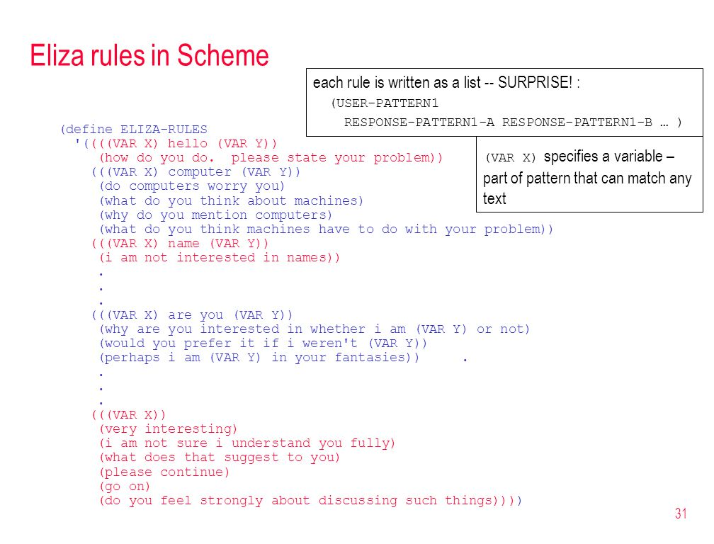 Eliza rules in Scheme each rule is written as a list -- SURPRISE! :