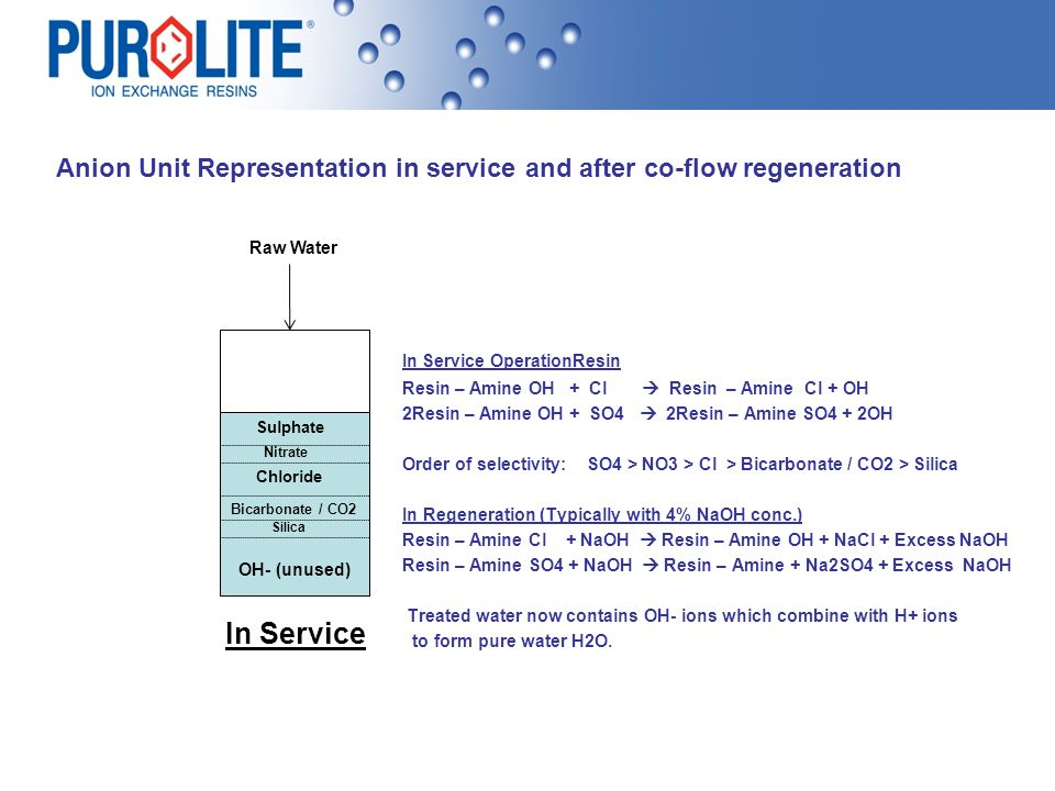 Anion Unit Representation in service and after co-flow regeneration
