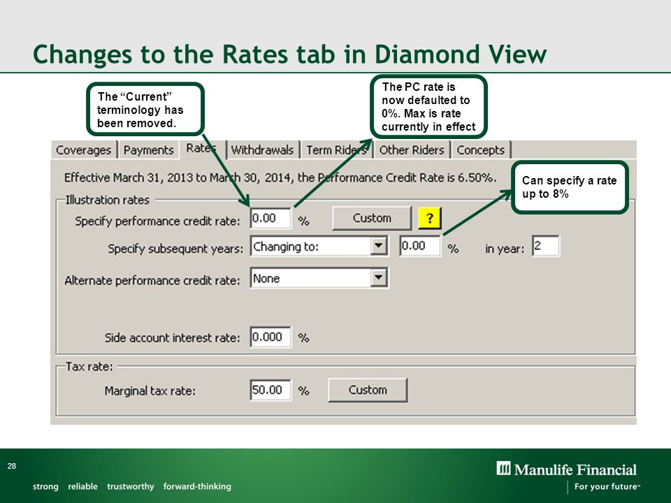 Changes to the Rates tab in Diamond View