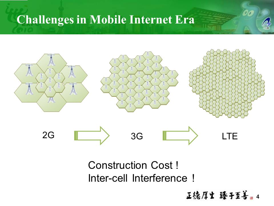Challenges in Mobile Internet Era