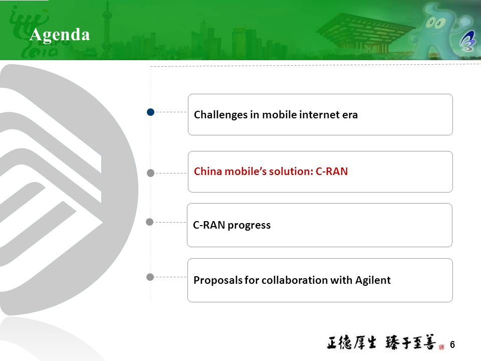 Agenda Challenges in mobile internet era