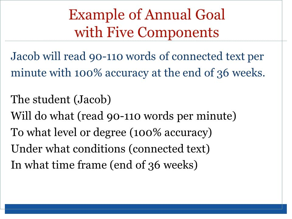 Example of Annual Goal with Five Components