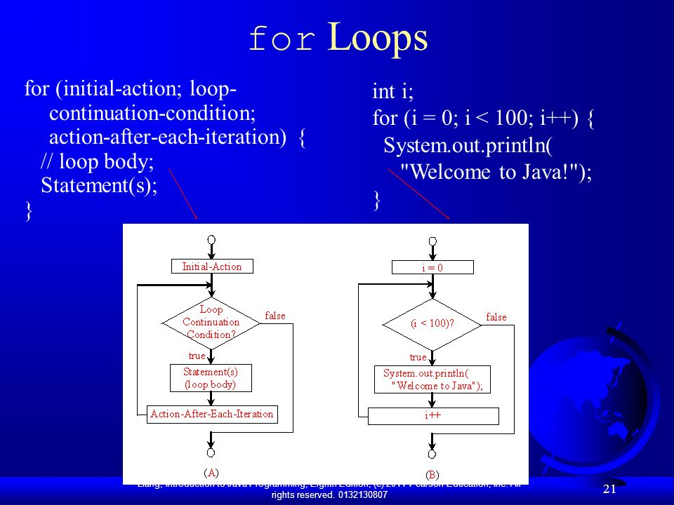 for Loops for (initial-action; loop-continuation-condition; action-after-each-iteration) { // loop body;