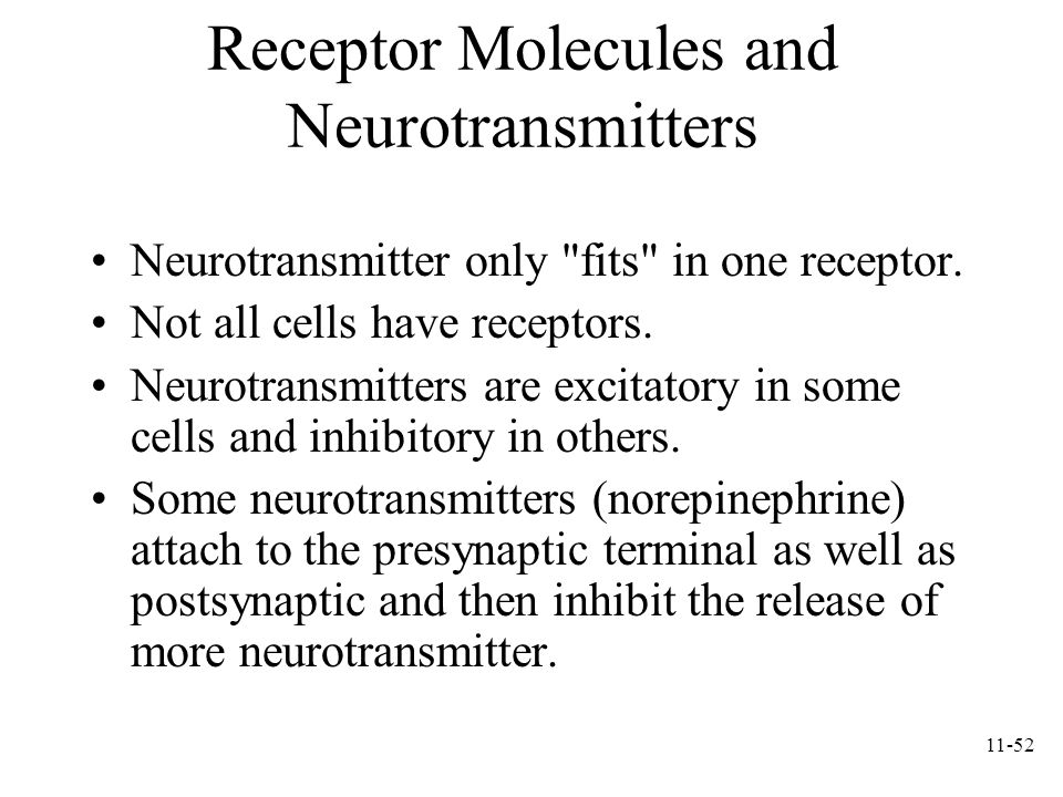 Receptor Molecules and Neurotransmitters