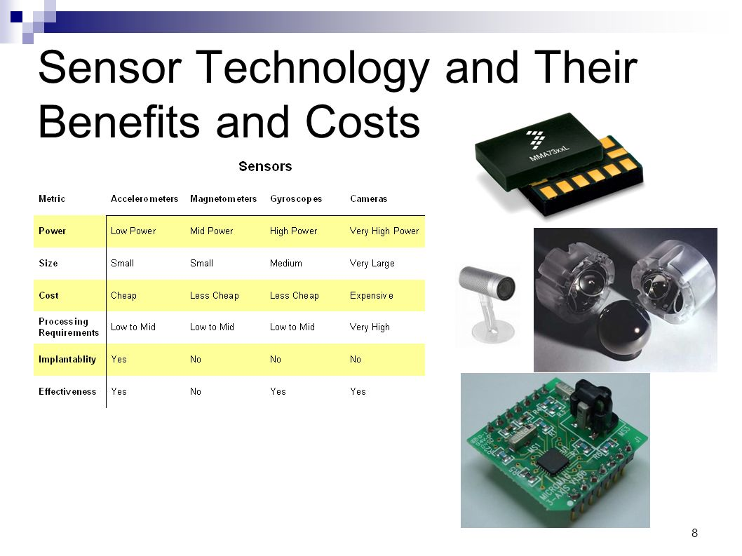 Sensor Technology and Their Benefits and Costs
