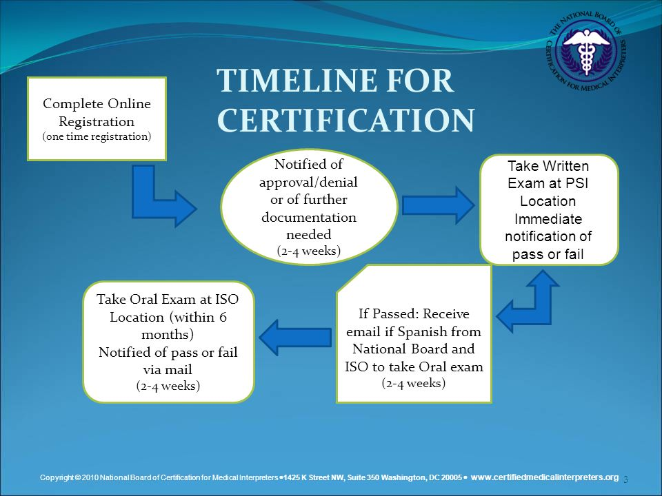 TIMELINE FOR CERTIFICATION