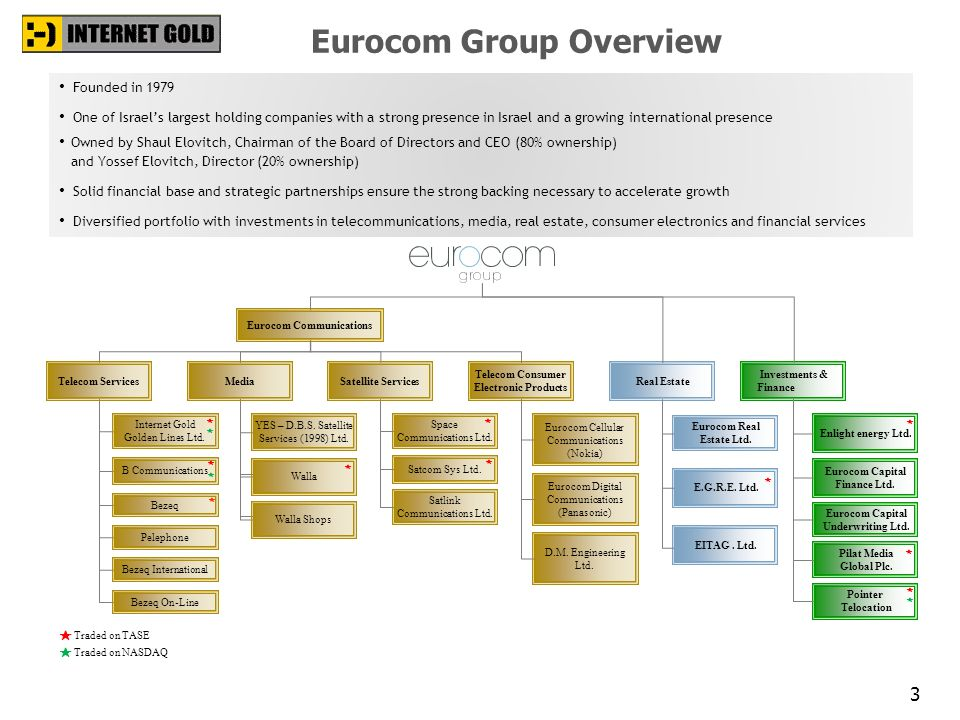 Eurocom Group overview