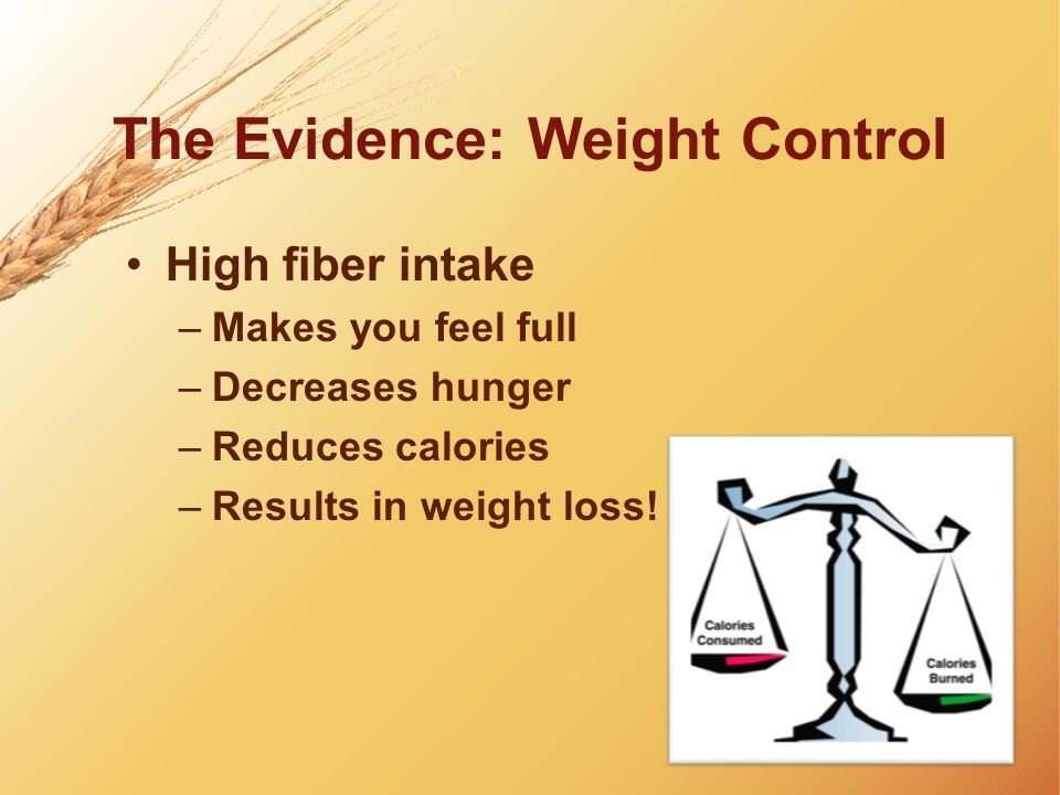 The Evidence: Weight Control