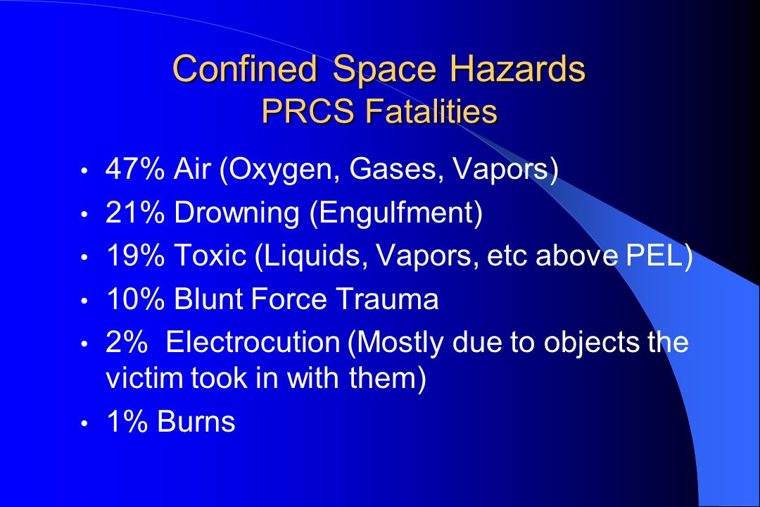 Confined Space Hazards PRCS Fatalities