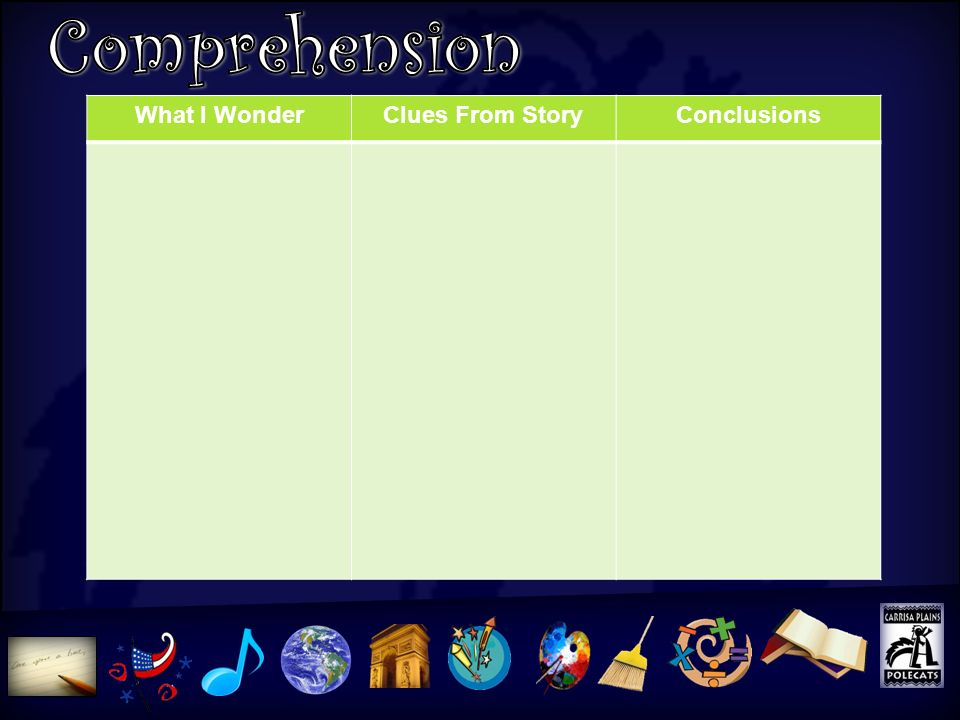 Comprehension What I Wonder Clues From Story Conclusions Comprehension