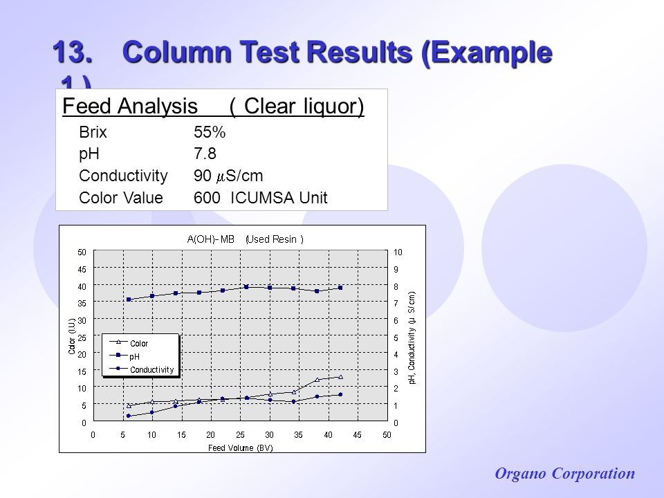 13. Column Test Results (Example 1)