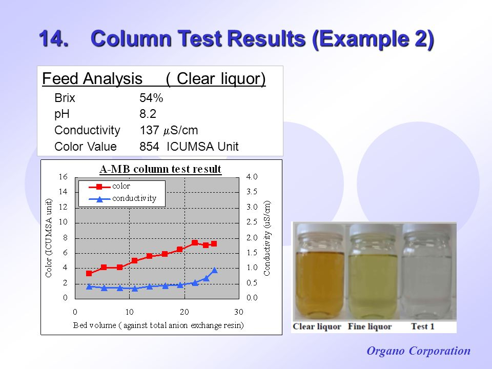 14. Column Test Results (Example 2)