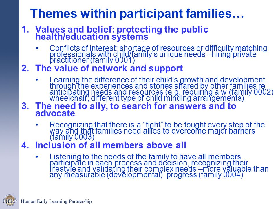 Themes within participant families…