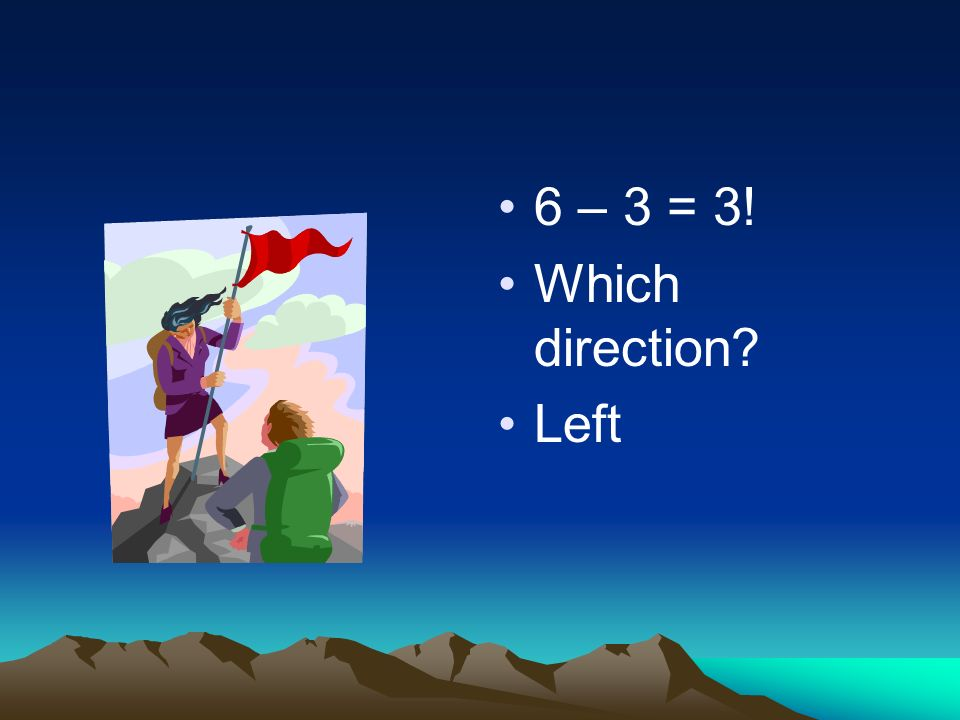 6 – 3 = 3! Which direction Left