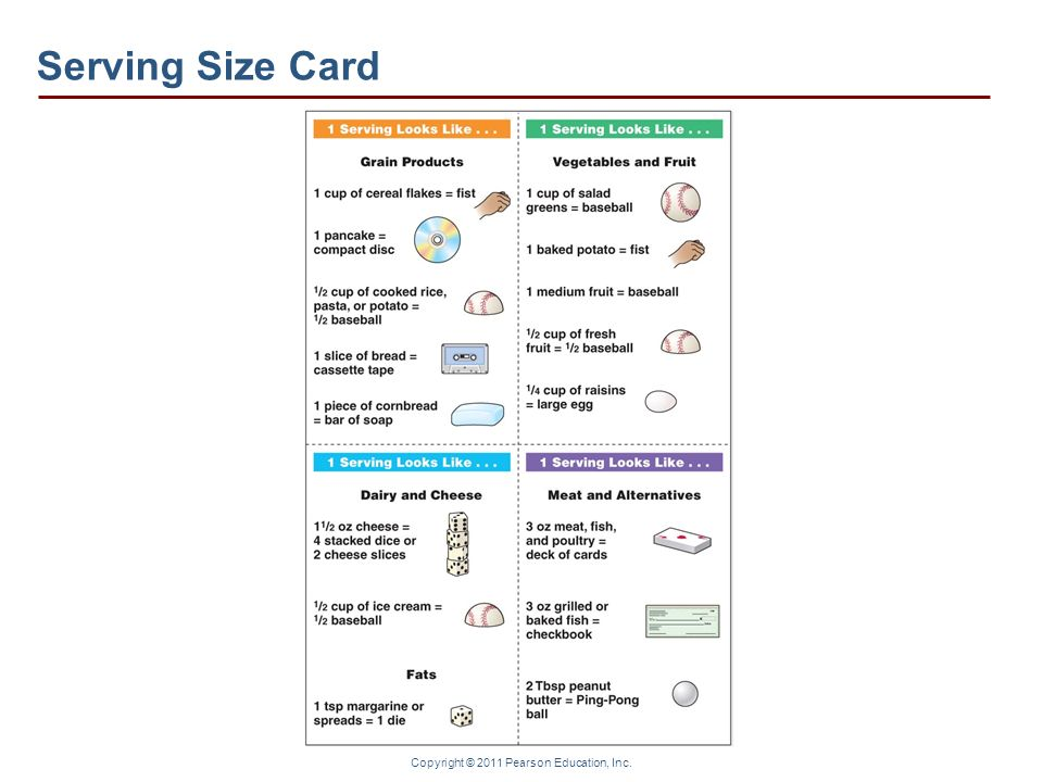 Serving Size Card