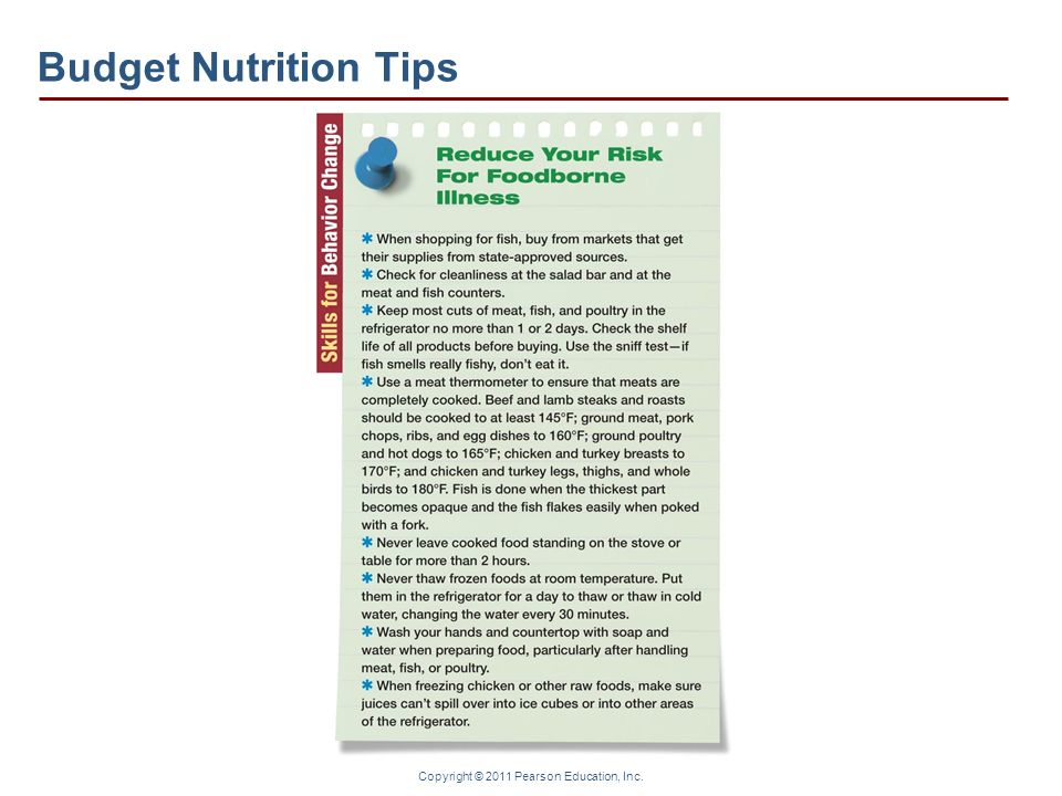 Budget Nutrition Tips