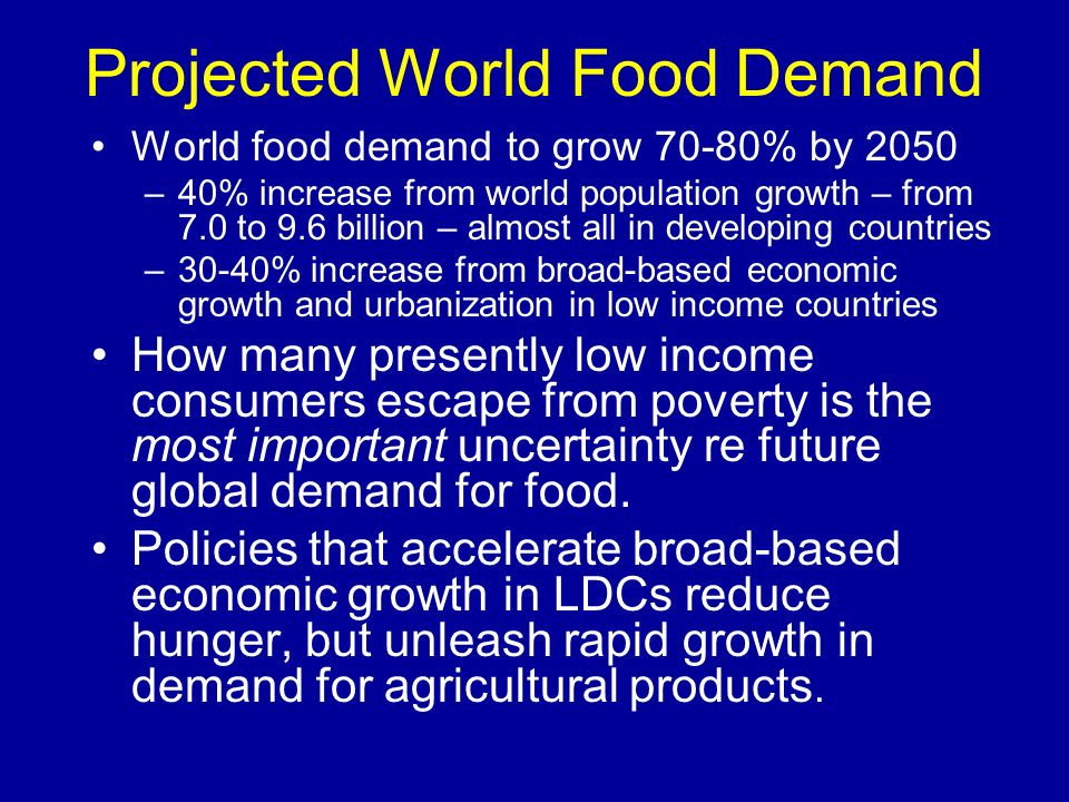 Projected World Food Demand