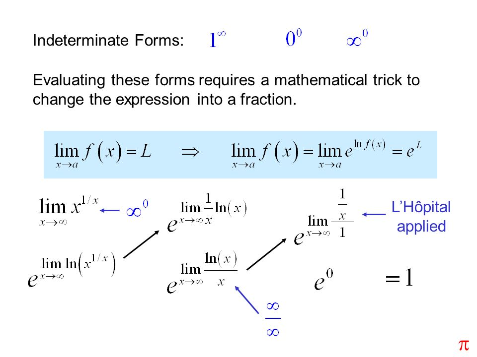 p Indeterminate Forms: