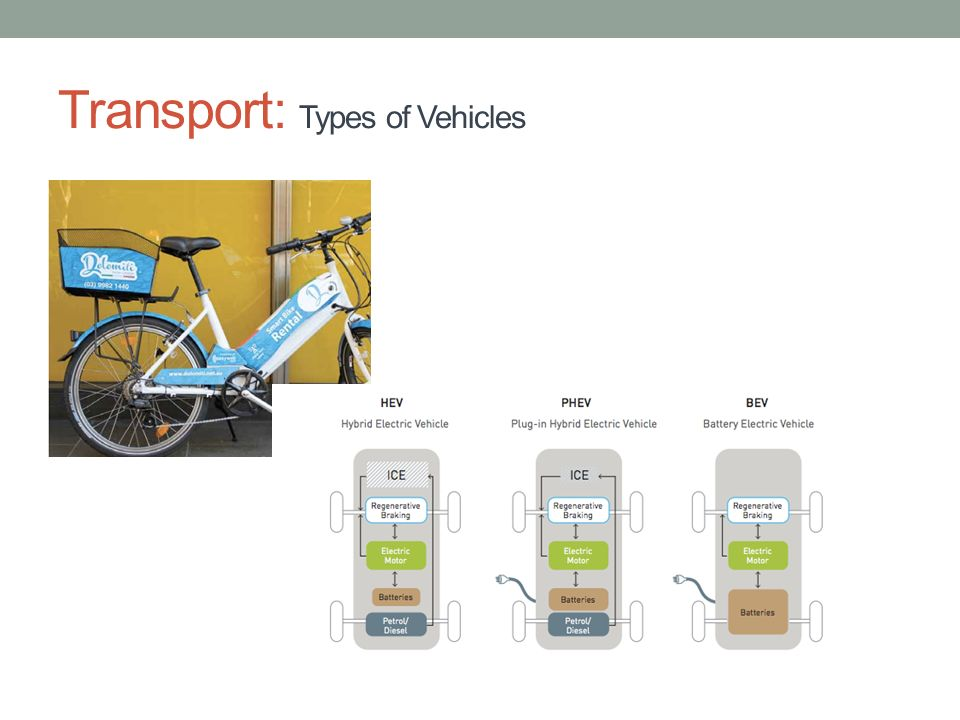 Transport: Types of Vehicles