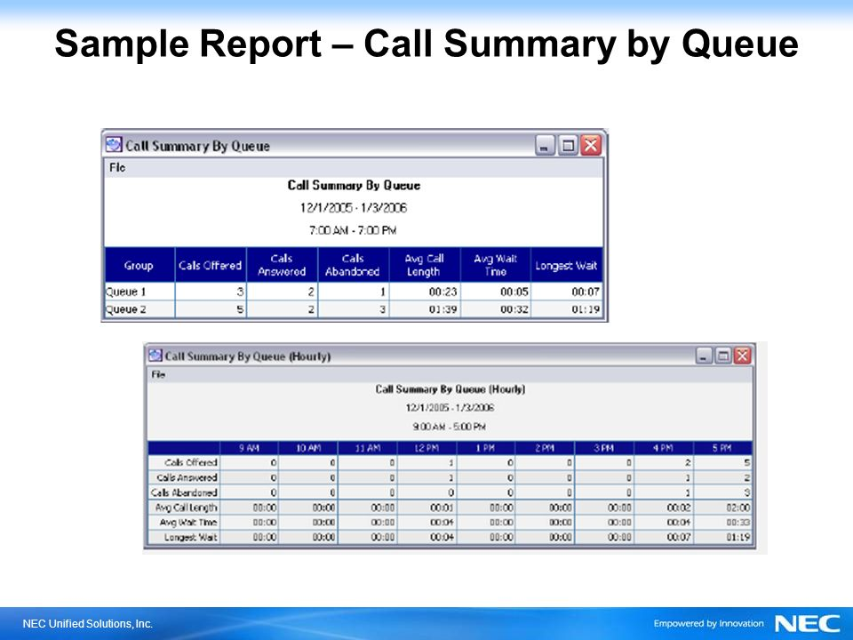 Sample Report – Call Summary by Queue