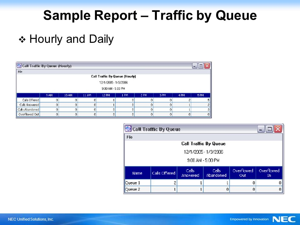 Sample Report – Traffic by Queue