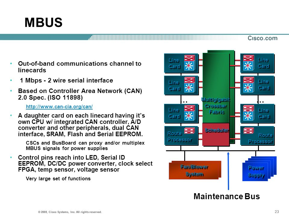 MBUS Maintenance Bus Out-of-band communications channel to linecards