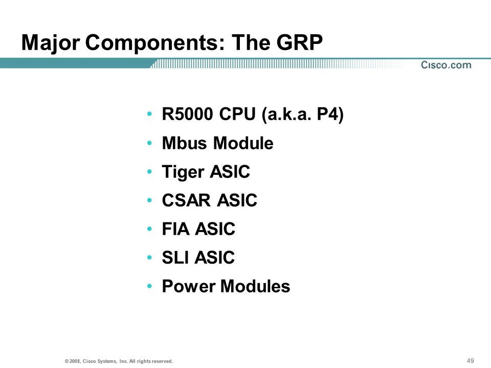 Major Components: The GRP
