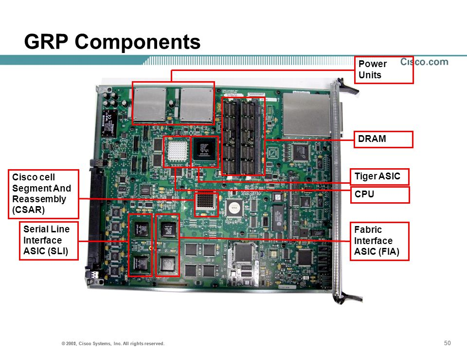 GRP Components Power Units DRAM