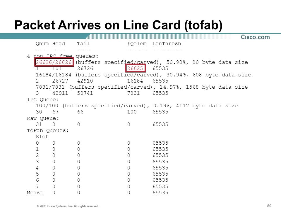 Packet Arrives on Line Card (tofab)