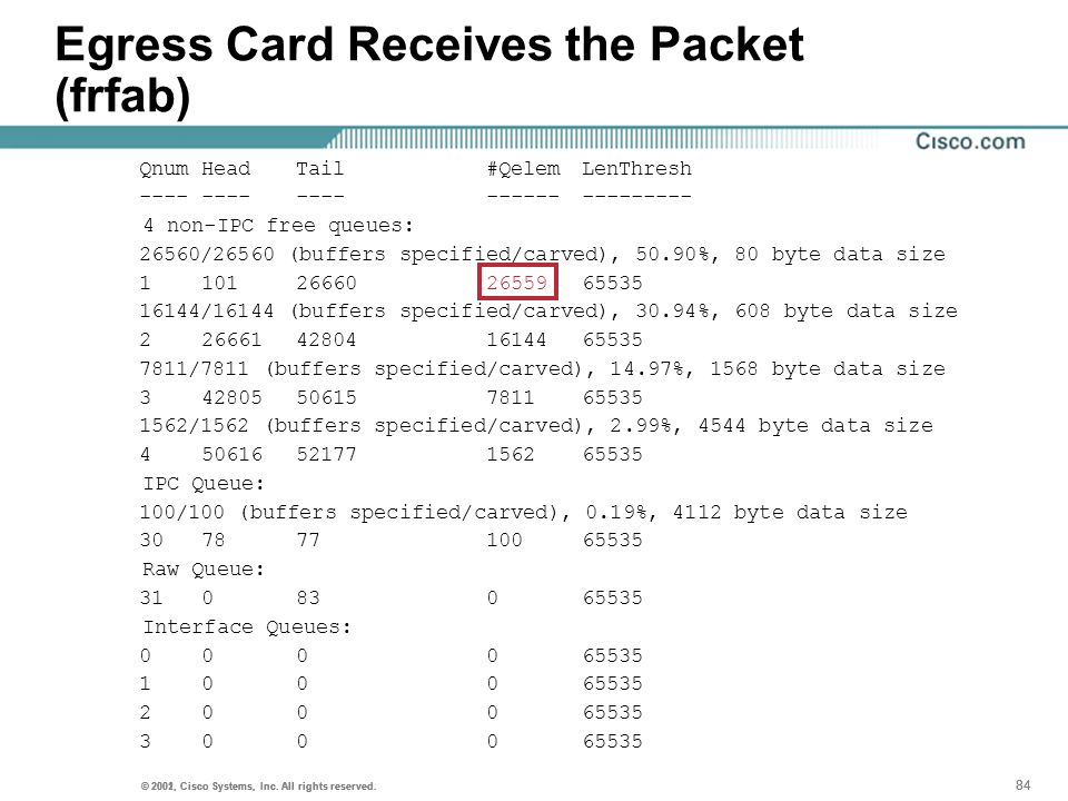 Egress Card Receives the Packet (frfab)