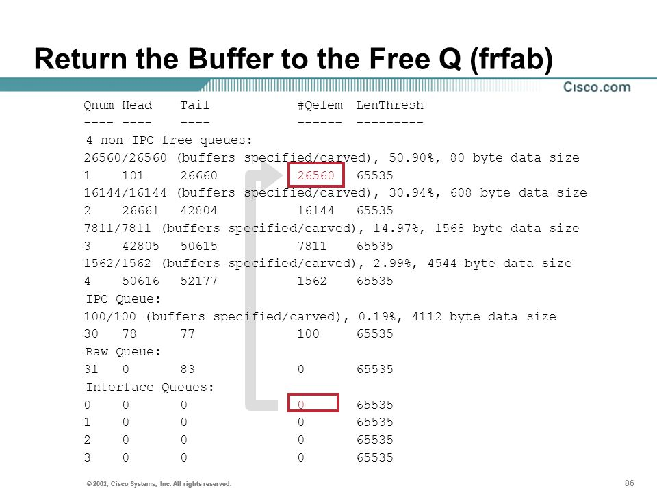 Return the Buffer to the Free Q (frfab)