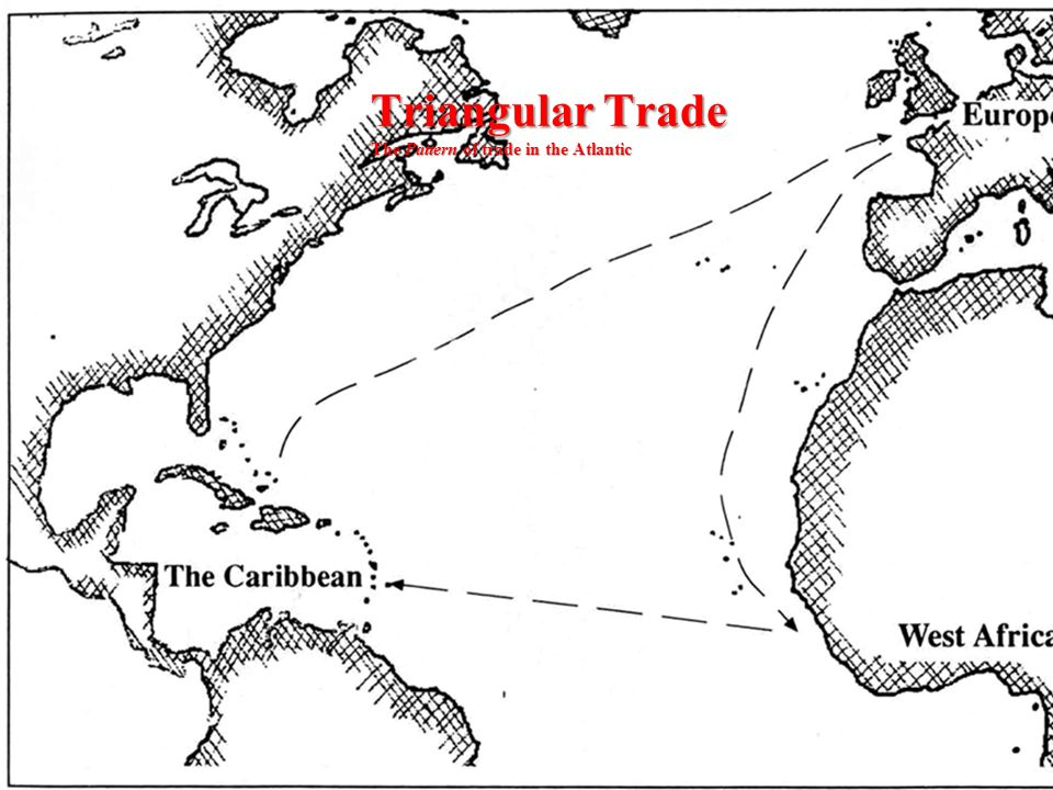 Triangular Trade The Pattern of trade in the Atlantic