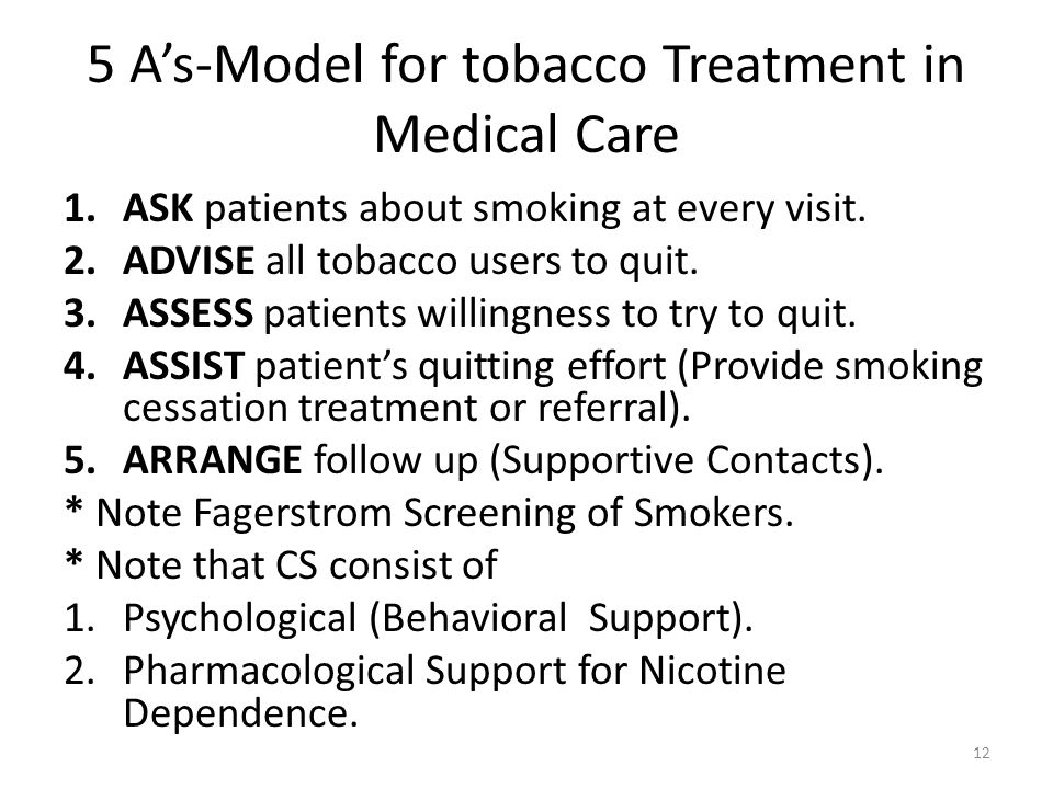 5 A's-Model for tobacco Treatment in Medical Care